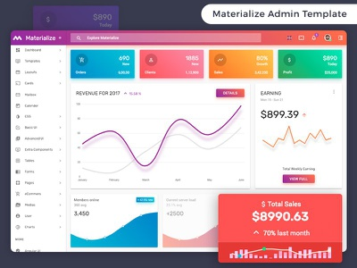 Materialize Google Material Dashboard table pricing analytics dashboard ecommerce gradient materialize ui menu horizontal
