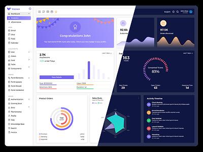 Vuesax Vuejs - Vuejs Admin Dashboard Template vuejs dashboard vuejs app vuejs admin vue2 vue cli material dashboard dark layout chat admin