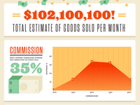 Estate Sales By The Numbers