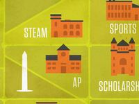 Schools Galore