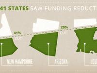Education Infograph Slide 3