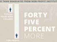 Education Infograph Slide 4
