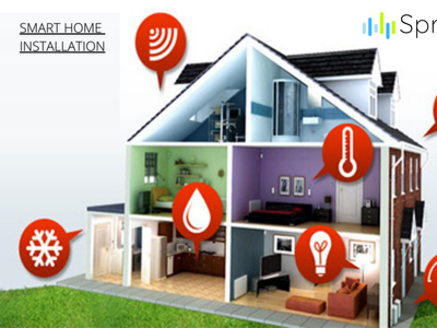 SMART HOME INSTALLATIONS FOR BETTER LIFE