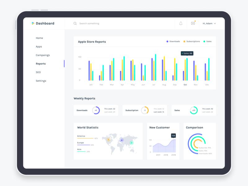 Dashboard Light minimal light web figma ui design admin panel graph chart dashboard