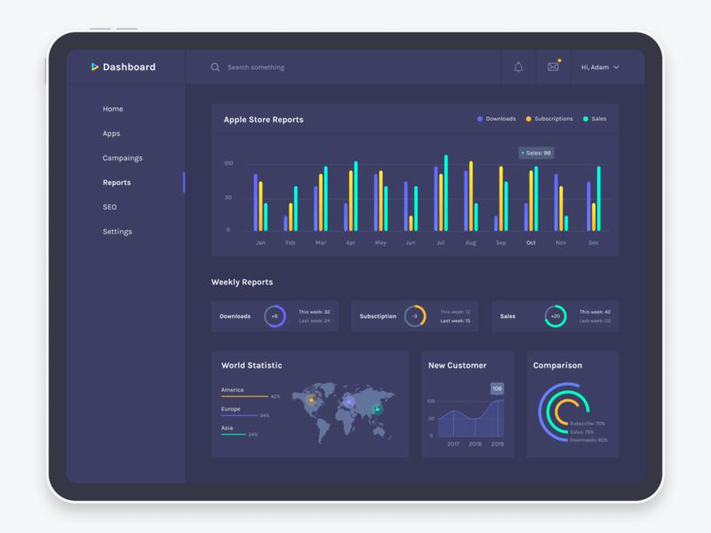 Dashboard Dark dashboard minimal dark admin panel web ui design figma graph chart