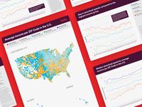 Decoding the Digital Divide branding ui typography internet chart graph map data viz data visualization data vector design
