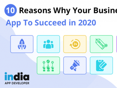 10 Reasons Why Your Business Needs a Mobile App to Succeed in 20