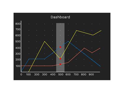 66. Statistics flat figma minimal dailyui design