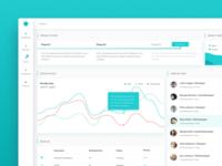 Portal Dashboard - Issue Tracking