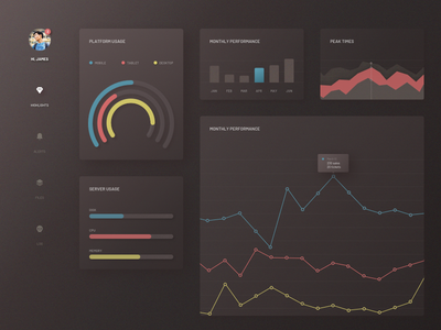 dashboard data visualisation graph analytics analytic dashboard ui dashboard