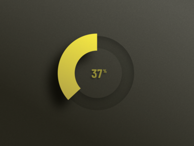 Progress Indicator ui indicator progress bar progress