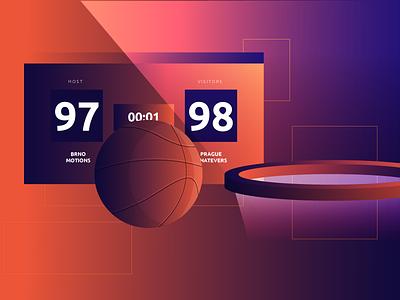 Basketball basket ball basketball card bball basketball