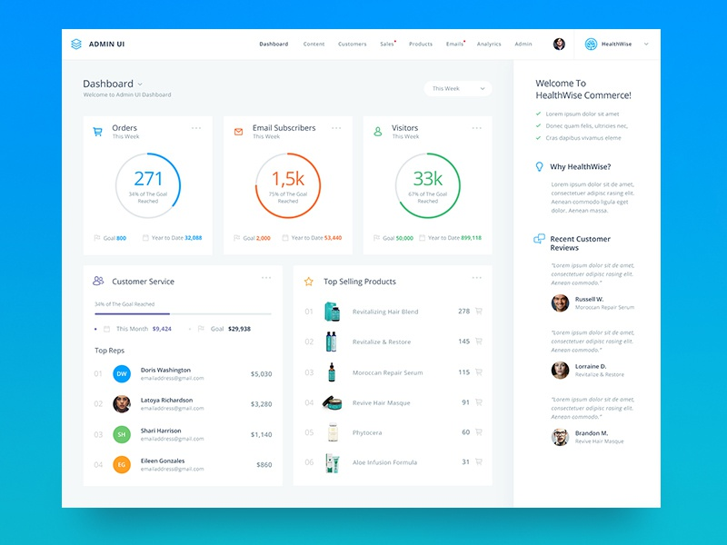 eCommerce Dashboard app web admin chart store shop product stats dashboard ecommerce