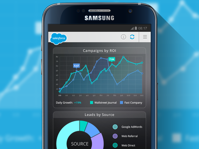 Salesforce Mobile App finance marketing samsung app mobile salesforce
