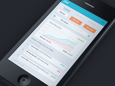 Fuel Finance Area graphs line graph finance ios iphone ui ux app clean minimal infographic feed interface