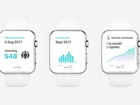 Apple watch porpoise