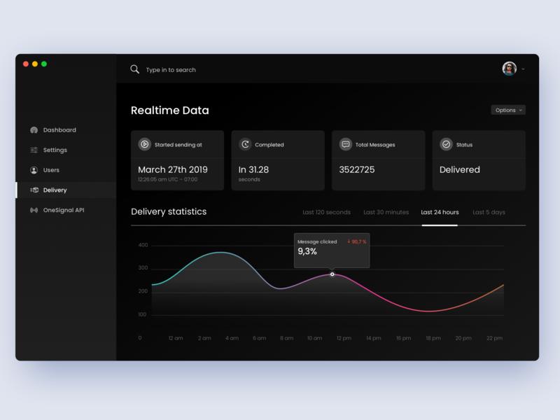 Dashboard UI Design product design web ux ui stats statistics indicator home graph gauge dashboard chart app