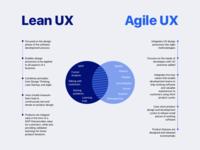 Lean UX vs Agile UX