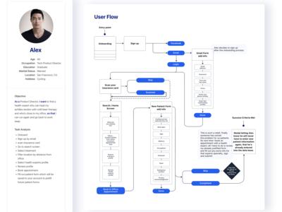 User Flow for Health App