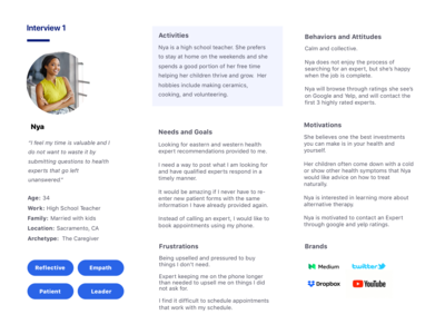 User Persona for a Health and Wellness Product