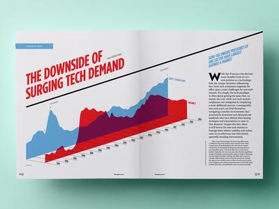 The Q Magazine - Redesign