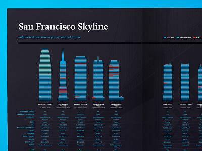 The Q - San Francisco Skyline data charts magazine typography layout