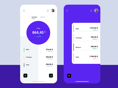 Crypto portfolio manager wallet app wallets dashboard ui financial dashboard dashboard mobile design mobile app mobile ui ux concept banking bank app crypto exchange cryptocurrency crypto wallet crypto portfolio fintech financial app financial