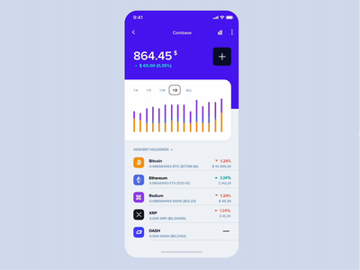 Crypto transactions - buying bitcoin finance app transaction bitcoin transfer add crypto exchange bank fintech app fintech wallet cryptocurrency crypto wallet crypto gif aniamted gif motion design motion animated gif animated animation