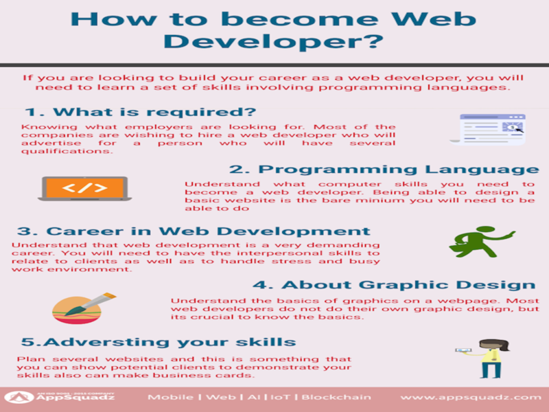 How to become Web Developer ? web app development app development top web app development company