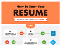 how to start your resume
