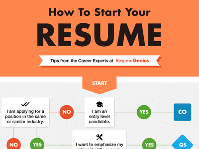 [Flowchart] How To Start Your Resume  How To Start Your Resume