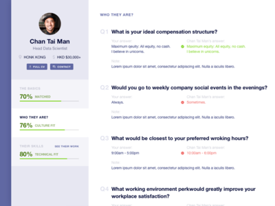 Candidate Profile Page