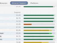 Gaug.es Browser Support