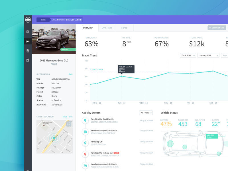 Autonomous Fleet Management System web ux chart app dashboard design ui manager