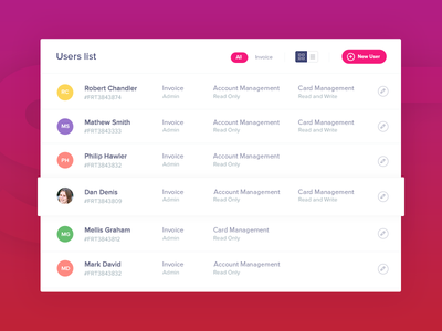 User Listing iPad Screen