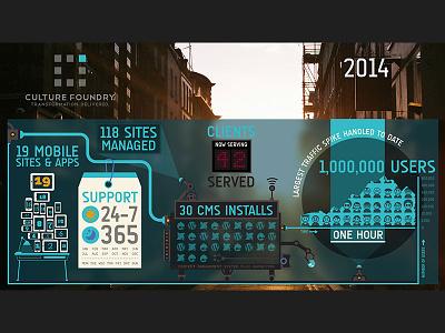 Capabilities infographic