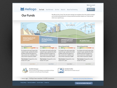 Hellogo Funds concept illustration