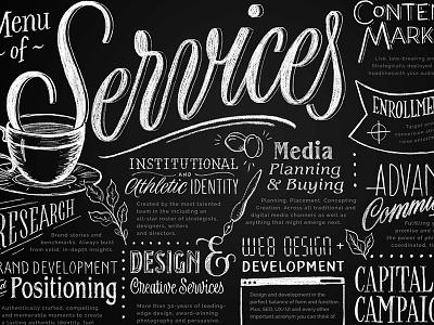 Menu of Services chalkboard menu promotion type lettering chalk
