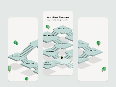 Retail Talent Development App branding mockup concept uxdesign app design ux ui