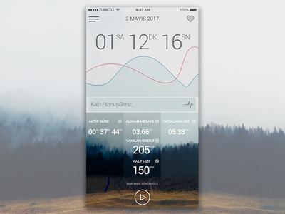 Diabet App