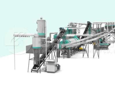 Biochar Equipment for Sale   Beston Group biochar production equipment biochar making machine