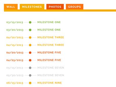 Bridal Team Milestone Section