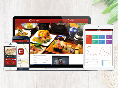 Restaurant Management System ux ui designer hanoi web design mobile app ui ux system management restaurant