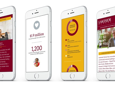 Lakeside Annual Report site design interactive responsive iphone