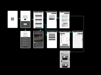 App wireframe flow