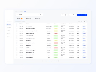 Admin Dashboard - Exploration admin admin page admin website user interface efficient blue clean uiux designer website ui designer website management admin dashboard dashboard