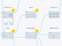 Sitemap ux flow web sitemap site