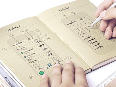 inBudget Finance App Wireframing  timeline ios currency iphone sketch ui cashflow money finance prototype wireframe ux