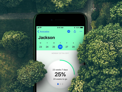 Avocado iOS App Concept mobile vegan progress calendar iphone ui ux design ios app tracking growth app design avocado ios 11