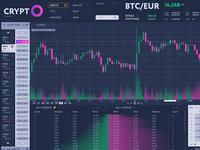 Crypto Exchange Terminal (UI/UX)